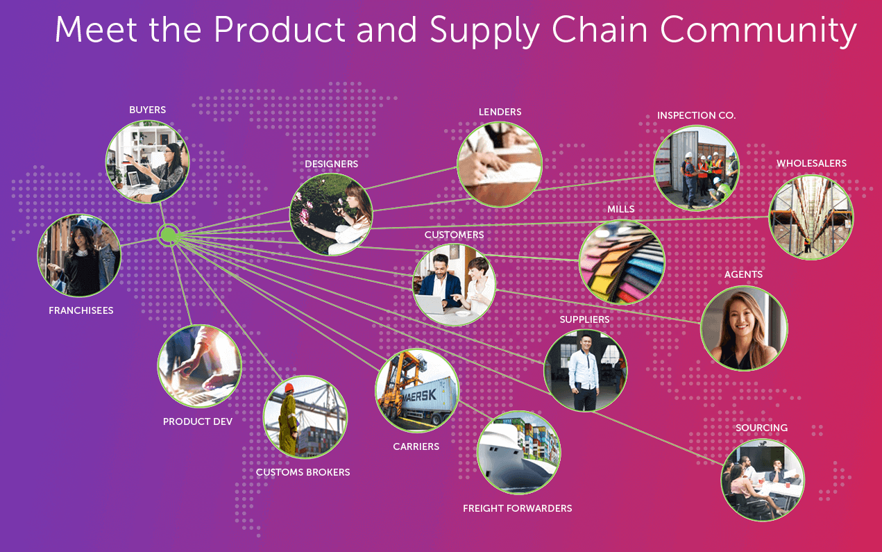 Meet the Product and Supply Chain Community